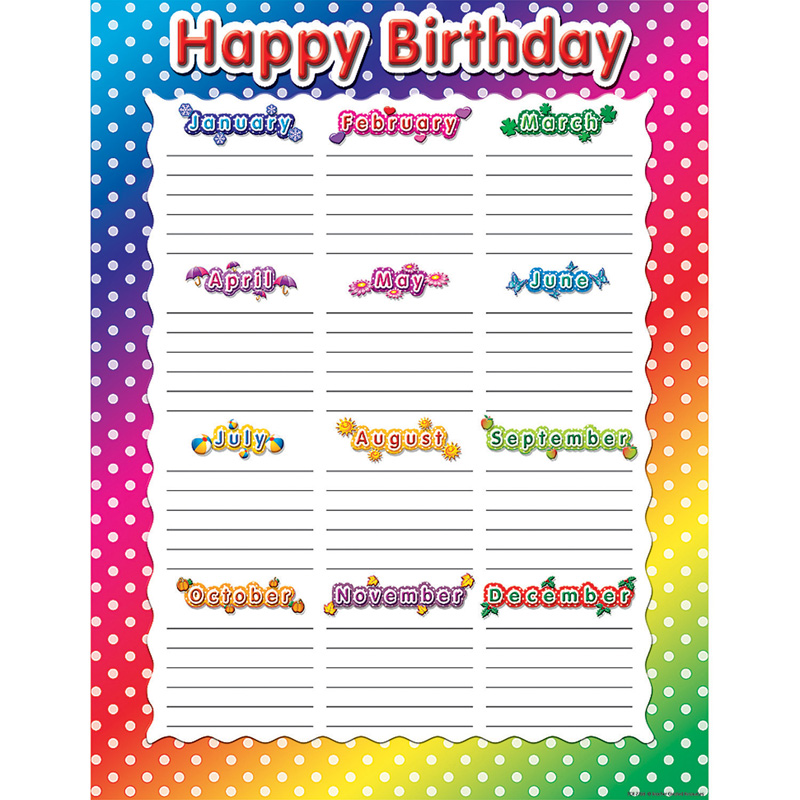 HAPPY BIRTHDAY POLKA DOTS CHART