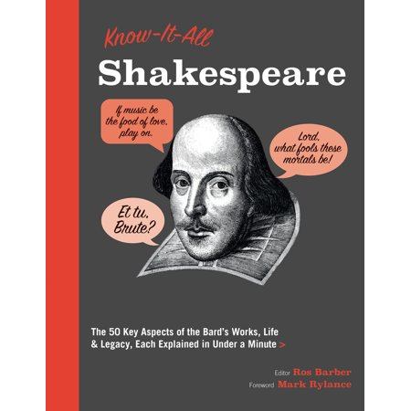 Know It All Shakespeare : 50 Key Aspects of the Bard's Works, Life & Legacy, Each Explained in Under a