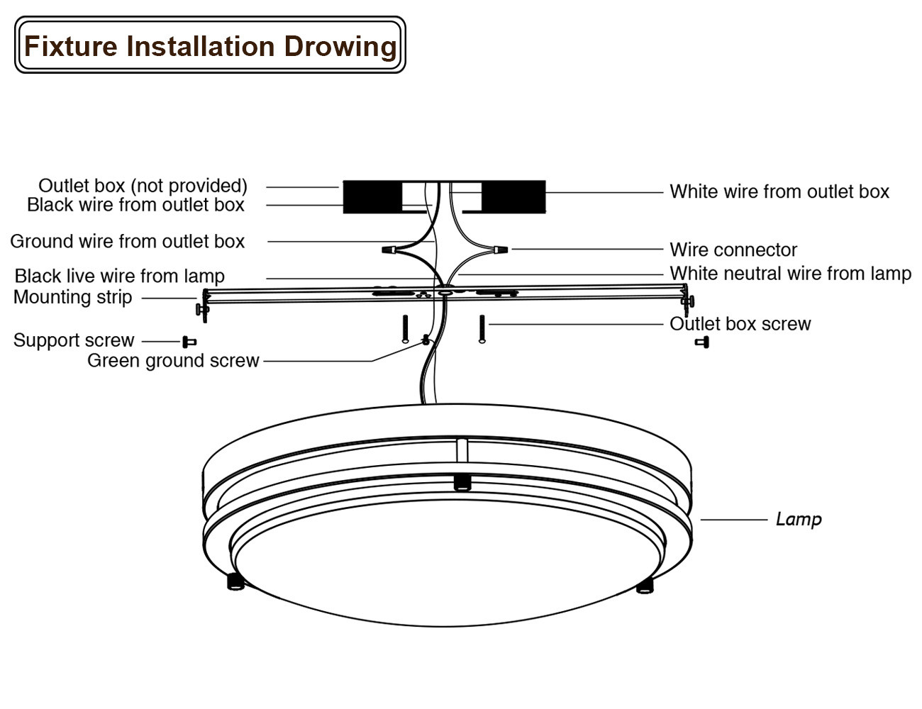 TORCHSTAR LED Flush Mount Ceiling Light, Dimmable Ceiling Fixtures ...