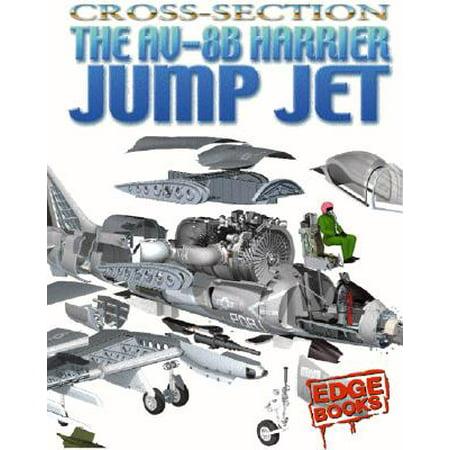 The AV-8b Harrier Jump Jet (Harrier Jump Jet Video)