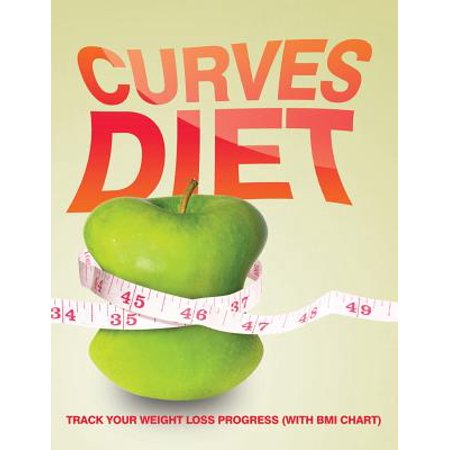 Curves Diet  Track Your Weight Loss Progress  With Bmi Chart