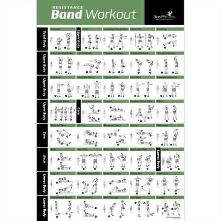 Resistance Band Exercise Poster Laminated Total Body Workout Personal Trainer Fitness Chart