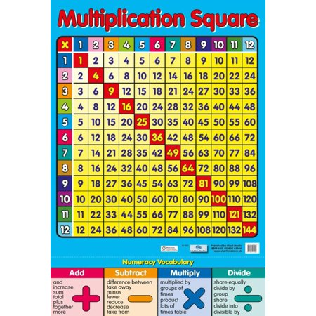 Multiplication Square Poster - 16x24