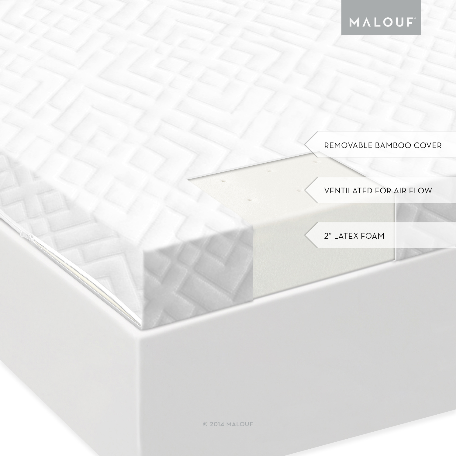 ISOLUS 2 Inch Ventilated Latex Mattress Topper - Latex Core Made In USA