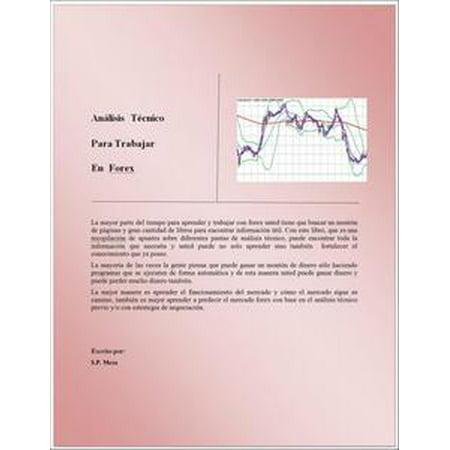 Analisis tecnico para forex