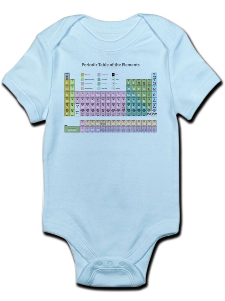 52b1aa4f84 CafePress - CafePress - Periodic Table Infant Creeper - Baby Light Bodysuit  - Walmart.com