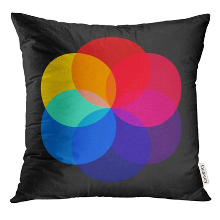 CMFUN Spa Flower of Life Sacred Geometry Trend Abstract Pillow Case 16x16 Inches (Sacred Spa)