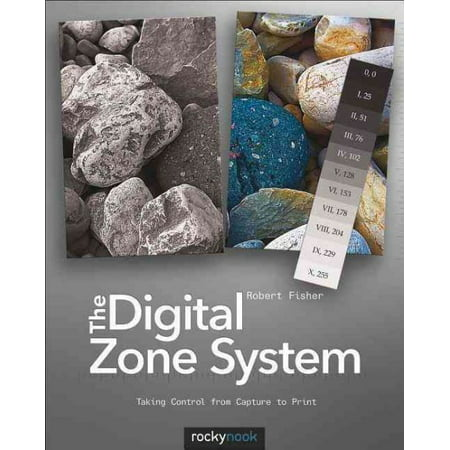 The Digital Zone System ()