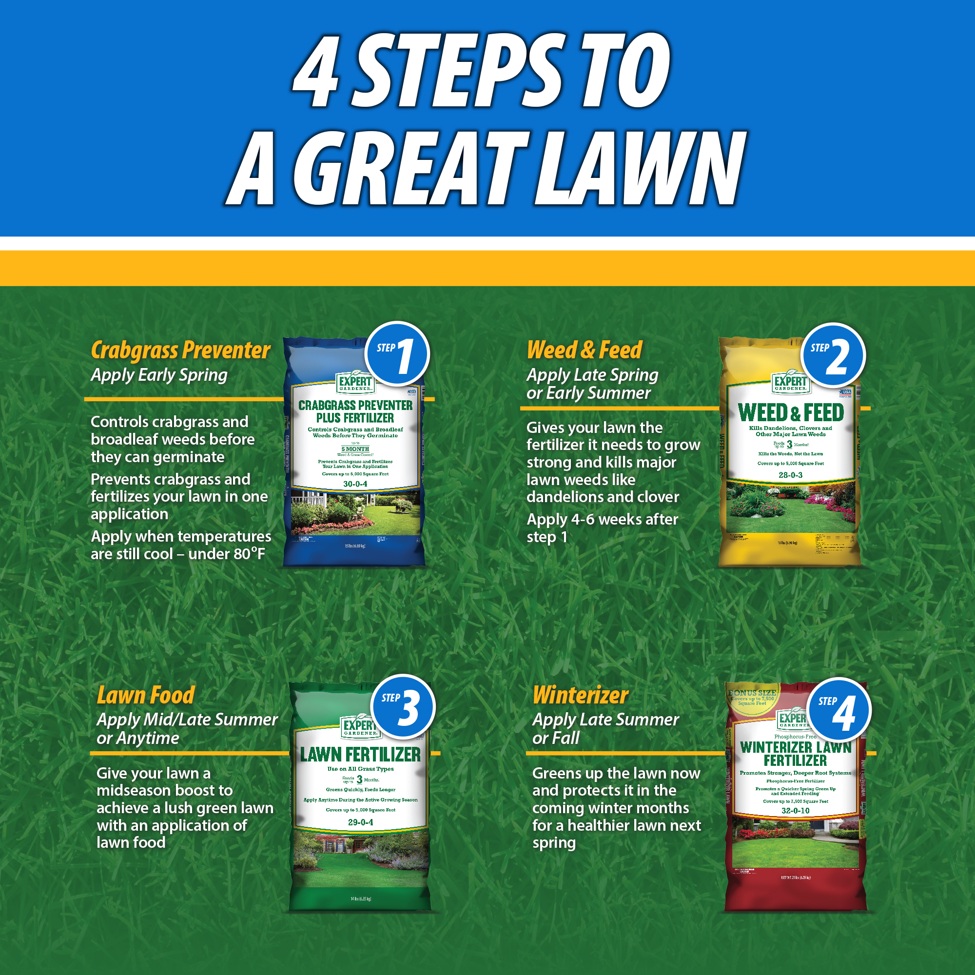 expert gardener weed and feed. Expert Gardener 15,000 Square Feet Weed And Feed Lawn Fertilizer, 28-0-3 N