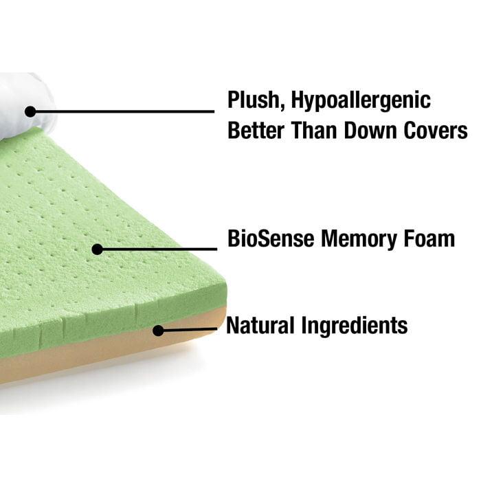 Biosense Memory Foam Mattress Topper Walmart Com