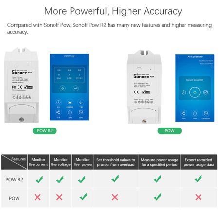 WiFi Intelligent Switch Pow ITEAD With Electricity Detection Statistics Current and Voltage Display Overload Protection Compatible with -Home/Nest & - Voice Control - image 2 of 7