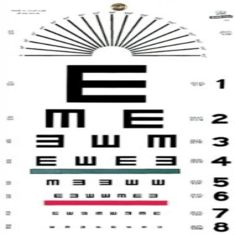 Eye Test Chart Illiterate Grafco