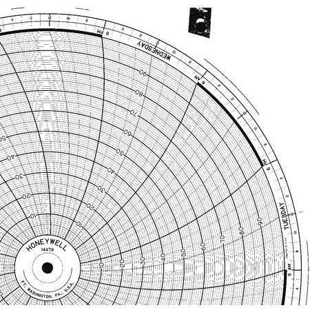 Circular Paper Chart, Honeywell, BN 14479