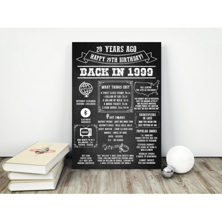 20th Birthday Party Sign Board, Chalkboard Backdrop, Birthday Sign Board, 90's Party Posters, Adult birthday Sign, Milestone birthday, Happy 20th Birthday Backdrop, Birthday Gift Ideas Size 24x36 (Birthday Chalkboard Sign)