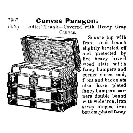 Montgomery Ward Chest Ncanvas Cover Paragon Traveling Trunk For Ladies Advertised In The Montgomery Ward Catalog C1900 Rolled Canvas Art -  (24 x 36) Paragon Wall Decor
