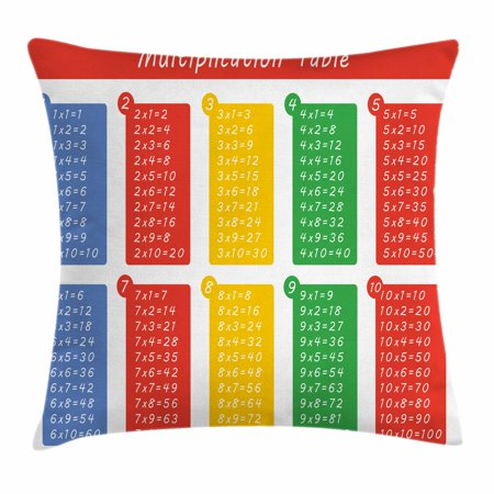 Educational Throw Pillow Cushion Cover, Colorful Classroom Multiplication Table Between One to Ten Elementary School, Decorative Square Accent Pillow Case, 18 X 18 Inches, Multicolor, by Ambesonne - Classroom Curtains