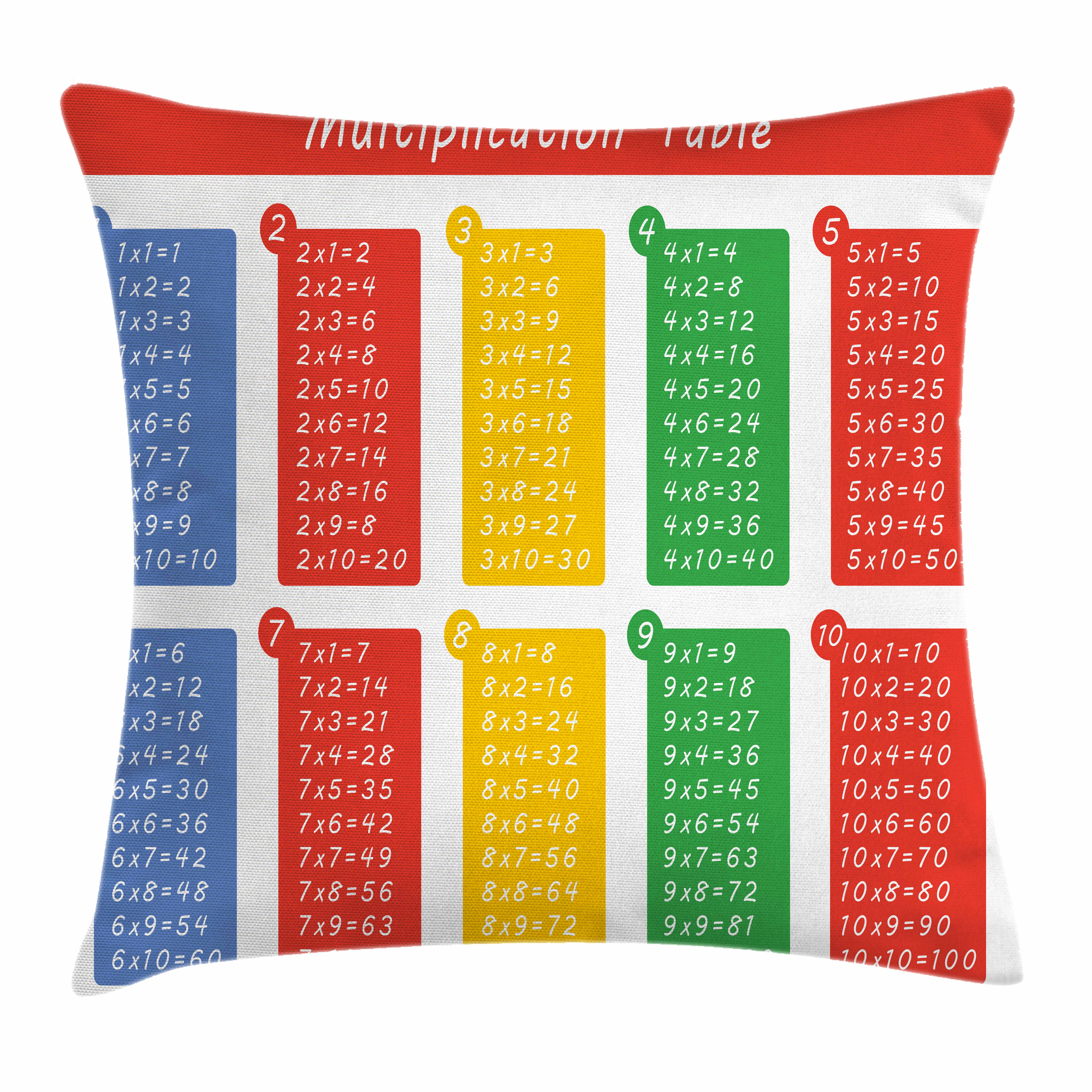 Educational Throw Pillow Cushion Cover, Colorful Classroom Multiplication Table Between One to Ten Elementary School, Decorative Square Accent Pillow Case, 20 X 20 Inches, Multicolor, by Ambesonne