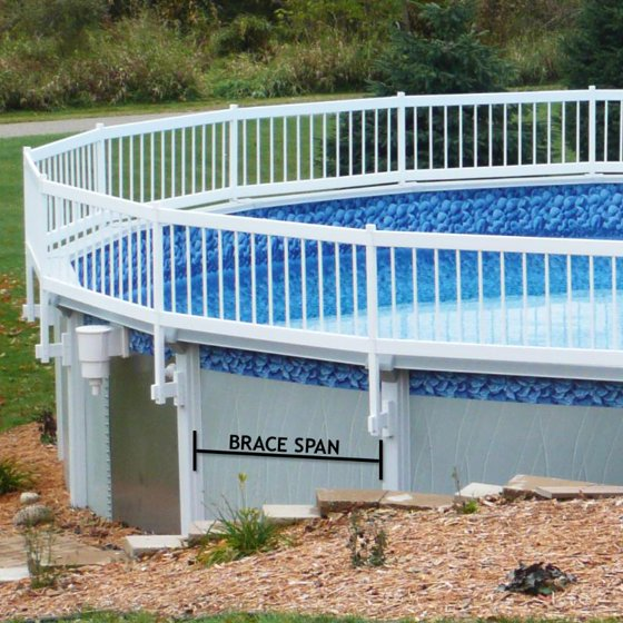 Above Ground Pool Fencing Premium Guard Fence by Sentry Safety Pool Fence  (Kit C)