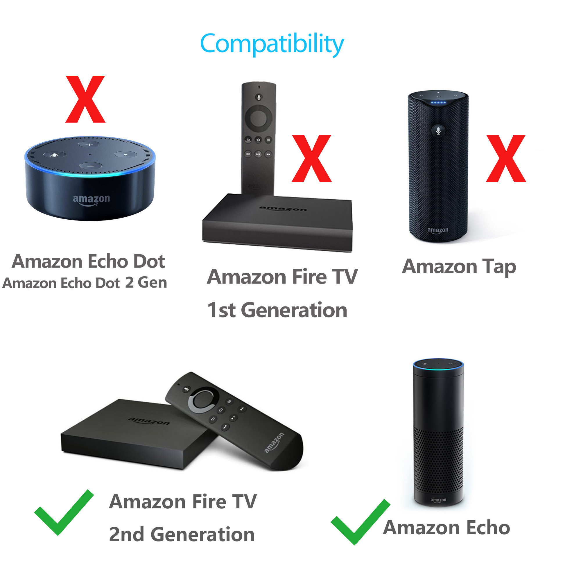 Power Adapter for Amazon Echo (1st Gen) and Amazon Fire TV (2nd Gen), UL Listed, 6FT Cable, ACDC Power Converter, Replace Part# RE78VS, PA 12101AZ1,