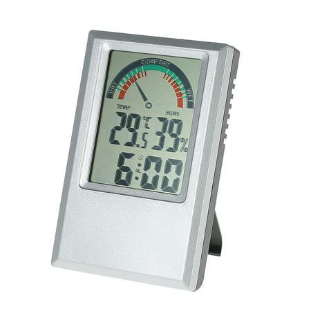 °C/°F Digital Thermometer Hygrometer Temperature Humidity Meter Alarm Clock Max Min Value Comfort Level Display 550 Mhz Core Clock