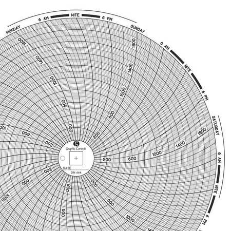 GRAPHIC CONTROLS Chart 444 Circular Paper Chart, 7 day, PK60