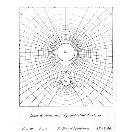 James Clerk Maxwell N(1831-1879) Scottish Physicist A Page From MaxwellS Treatise On Electricity And Magnetism 1873 Rolled Canvas Art -  (24 x -