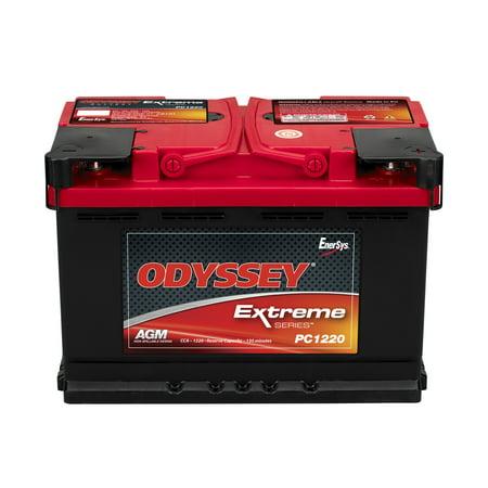 New Car Battery Cost Walmart