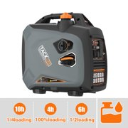 TACKLIFE Portable Inverter Generator 2250W Outdoor Inverter Generator 4L   TKGT18