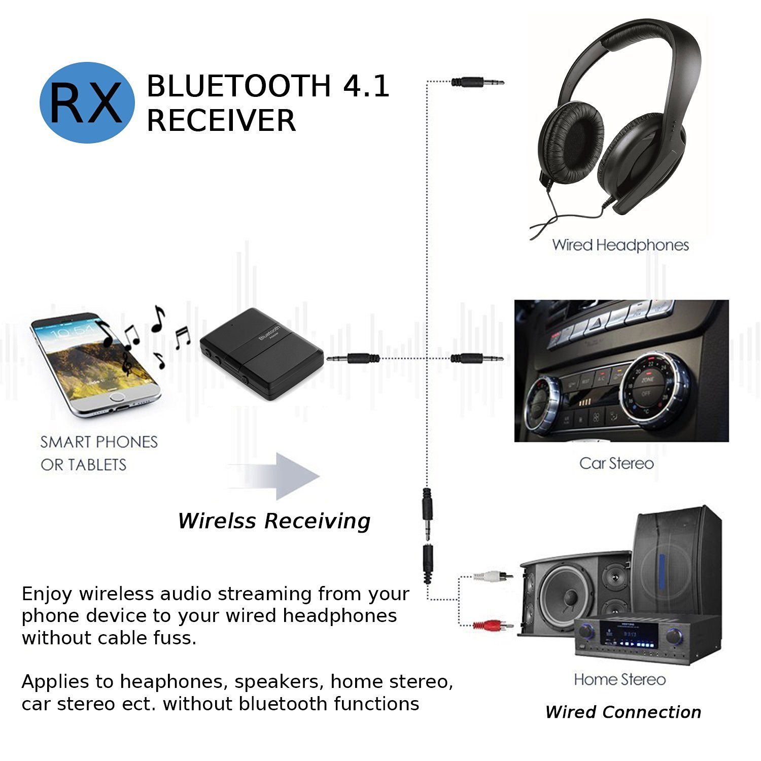 Bluetooth Transmitter And Receiver All In 1, Wireless