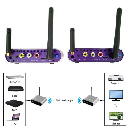 AV230 is Wireless Audio/Video Transmitter and Receiver - image 3 de 7