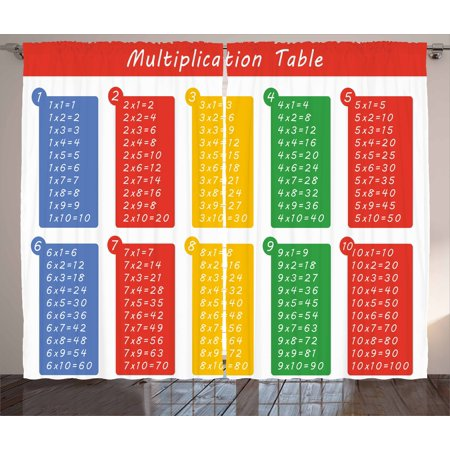 Educational Curtains 2 Panels Set, Colorful Classroom Multiplication Table Between One to Ten Elementary School, Window Drapes for Living Room Bedroom, 108W X 84L Inches, Multicolor, by Ambesonne - Classroom Curtains