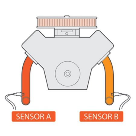 1 Air Fuel Ratio Meter (Innovate Motorsports 3891 DLG 1 Dual Lambda Air Fuel Ratio Wideband Gauge Kit )