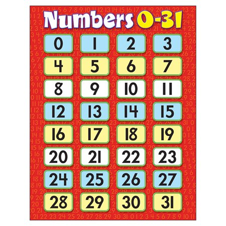 LEARNING CHARTS NUMBERS 031 (Number Words Chart)