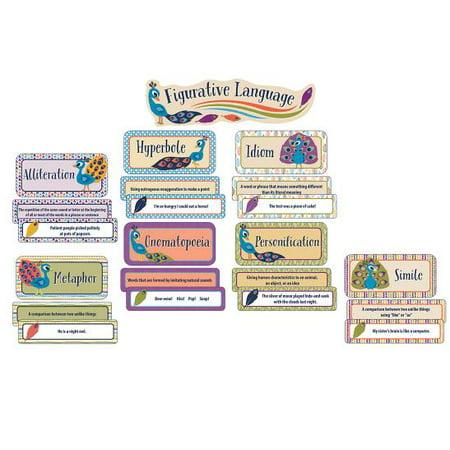 You-Nique Figurative Language Mini Bulletin Board Set (Halloween Poems With Figurative Language)