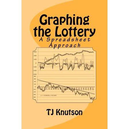 Graphing The Lottery  A Spreadsheet Approach