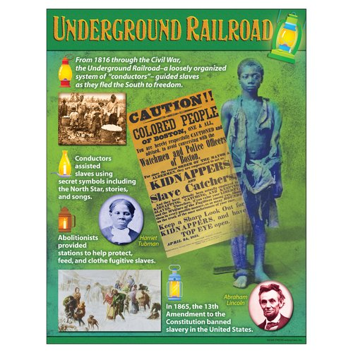 Trend Enterprises Underground Railroad Learning Chart