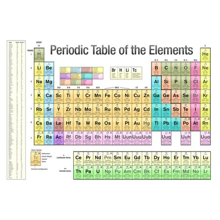 (Periodic Table of the Elements White Scientific Chart Poster Print)