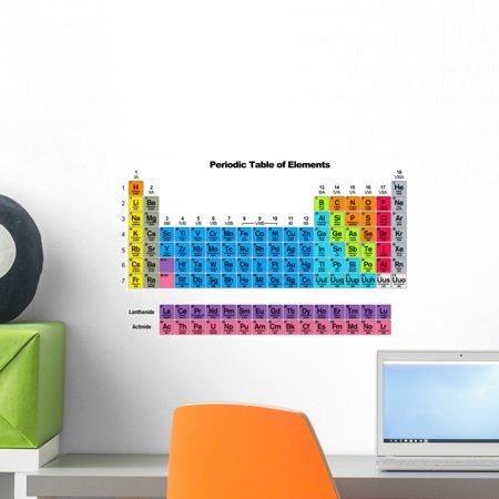 Periodic Table Elements Wall Mural Decal by Wallmonkeys Vinyl Peel and Stick Graphic (18 in W x 11 in H) ()