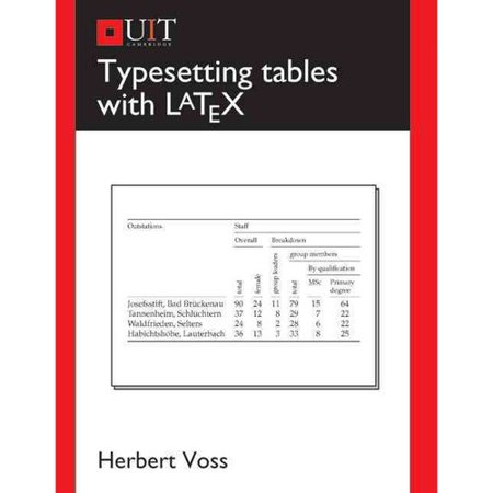 Typesetting tables with latex for Table width latex