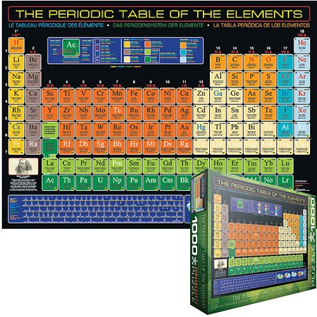 Periodic Table of Elements Jigsaw Puzzle, 1000 Pieces