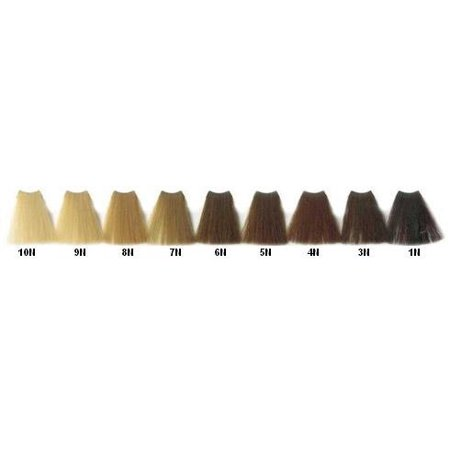 Cream Creative Hair Color, 1N Black, PERMANENT CREAM COLOR By Vivitone From