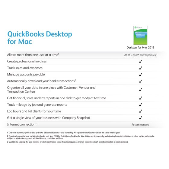 QuickBooks Pro For Mac Walmartcom - How to create a invoice walmart online shopping store pickup