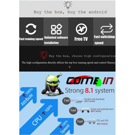 H96 Max Plus RK3328 4GB RAM 32GB ROM Android 8 1 4Kx2K 100M LAN 2 4G