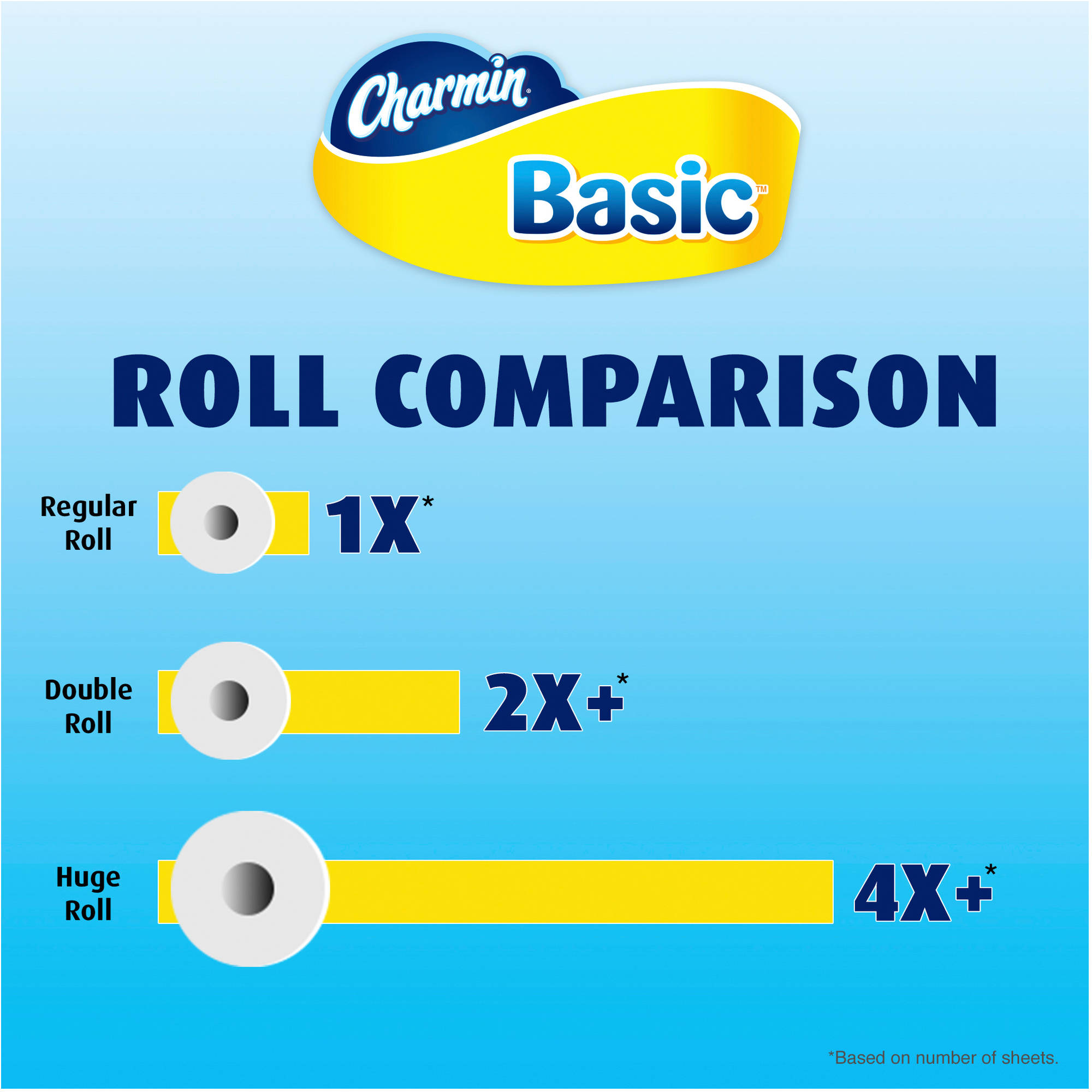 Charmin Basic Toilet Paper Double Rolls, 264 sheets, 4 rolls ...