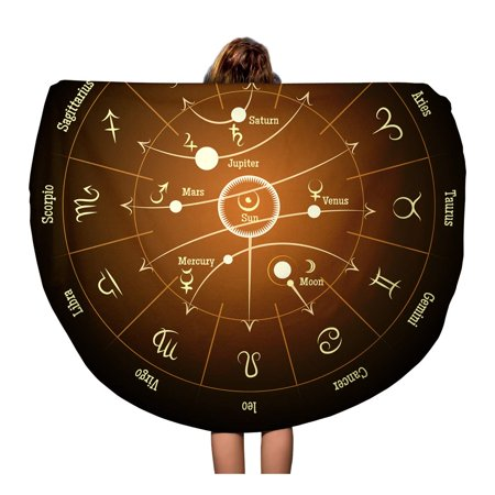 NUDECOR 60 inch Round Beach Towel Blanket Astrological Zodiac and Planet Signs Planetary Influence Saturn Mars Travel Circle Circular Towels Mat Tapestry Beach Throw - image 2 of 2