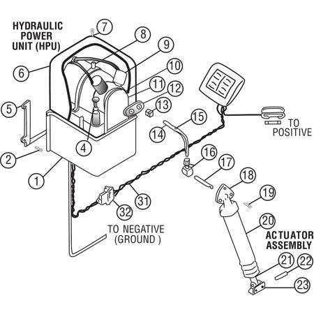 bennett trim tab wiring diagram with 666285326305 on Ben t Wiring Diagram furthermore Boat Leveler Wiring Diagram further 666285326305 moreover Boat Trim Tab Wiring Diagram additionally