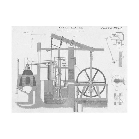 Steam Engine, c1813 Print Wall Art By John Moffat