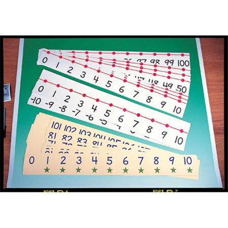 NUMBER LINE CLASSROOM-4 X 36 -20 TO - Number 36