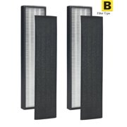 Pack of 2 - True HEPA Filter B for GermGuardian FLT4825 AC4300 AC4800