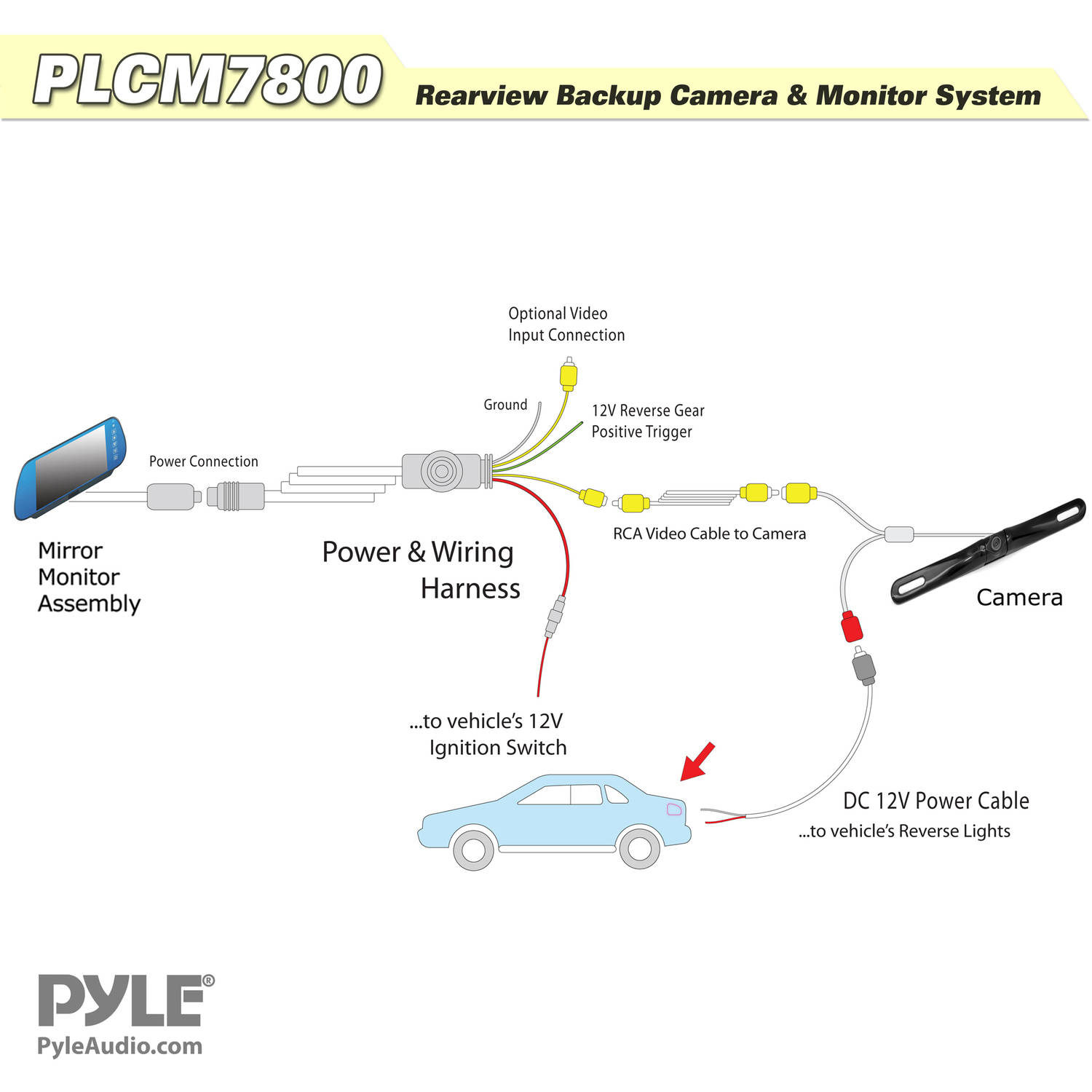 pyle plcm7800 backup rearview camera and monitor system walmart com rh walmart com Rear View Camera Car Backup Camera Installation